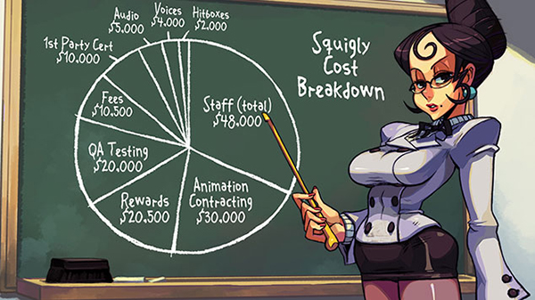Squigly Cost Breakdown